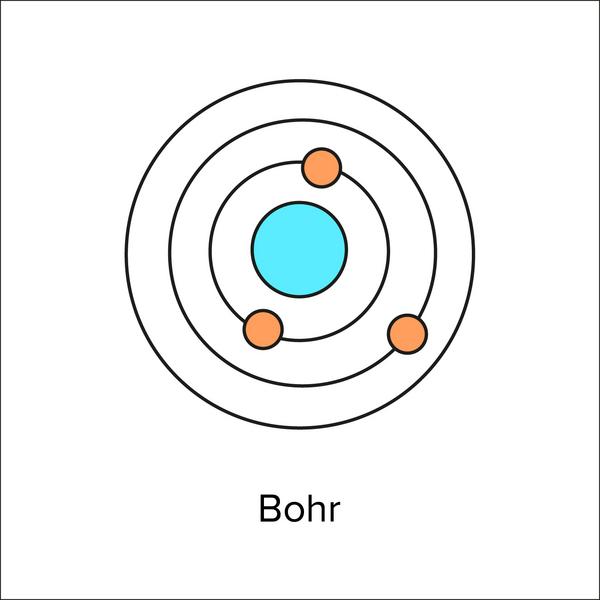 724 bohr atomens historia